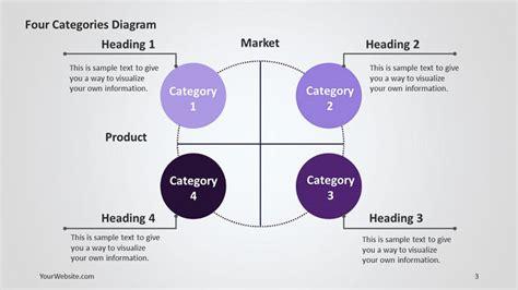 categories powerpoint diagram  ocean