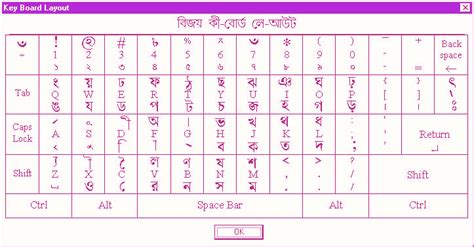 bijoy keyboard layout free download bijoy 2000 fonts download