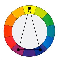 complementary color scheme color theory for web designers how to choose the right