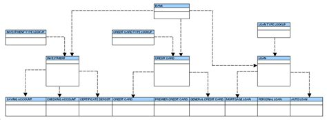 data modeling types learndatamodeling com