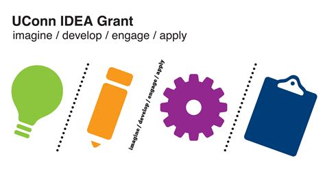 ideas logo the uconn idea grant program office of undergraduate