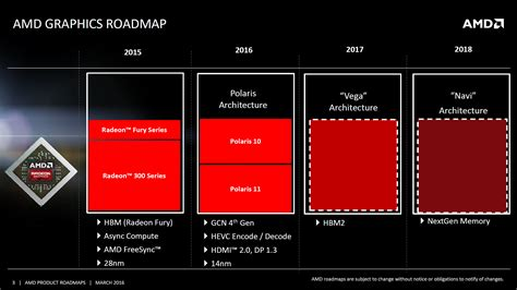 Architecture Practices Amd S High End Vega 10 Gpu Rumored For Launch In 2017