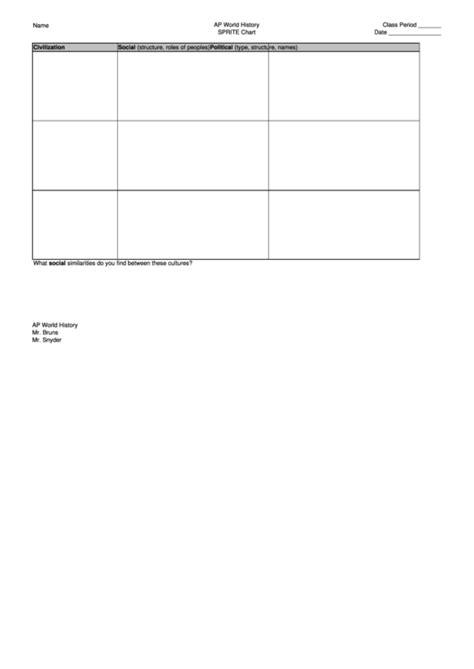 Ap World History Sprite Chart printable pdf download