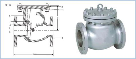 swing check valves manufacturers application standard