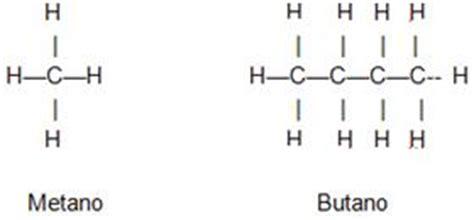 las cadenas lineales s 237 ntesis de formulaci 243 n y nomenclatura de hidrocarburos