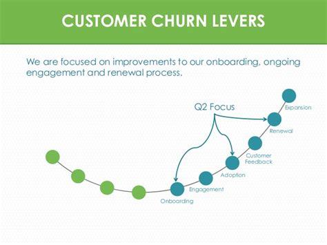 customer onboarding process template customer success strategy template