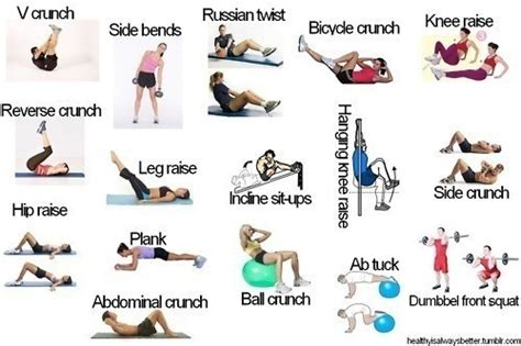 exercise chart healthy and fit fitness ab challenge cooking exercise