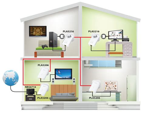powerline adapter diagram powerline get free image about