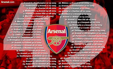 arsenal unbeaten record arsenal 49 the complete unbeaten record 2004 movies