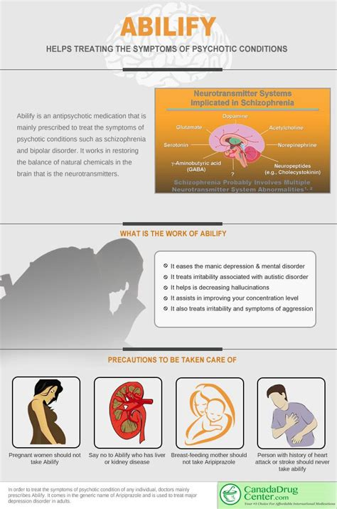 How To Detox From Abilify by 10 Best Images About Psychopharm On Psychiatry