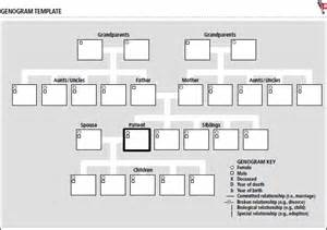 genograms templates best photos of do it yourself genogram template 3