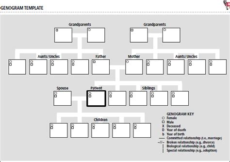 best photos of do it yourself genogram blank sle