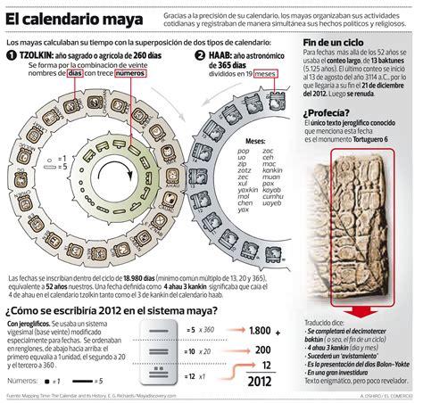 Calendarios Mayas Calendario Historia Universal