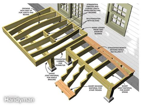 how to buy deck lumber the family handyman