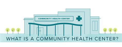 home www communityhealthcare net