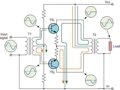 transistor lifier class d class b lifier and the class b transistor lifier