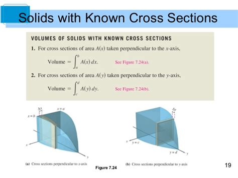 solids with known cross sections the washer method