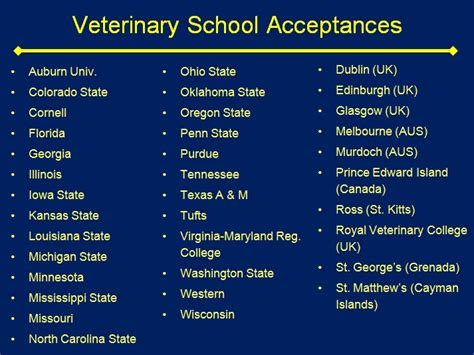 top veterinary colleges in the us 10 top pre veterinary schools colleges
