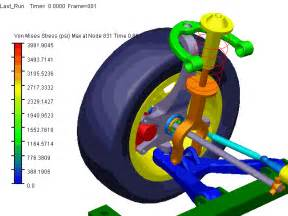 Car Brake System Analytical Analysis Multibody Dynamics