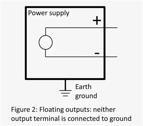 capacitor between ground and earth capacitor is grounded 28 images schematic symbol of capacitor get free image about wiring