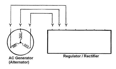 honda xr650l cdi wiring diagram honda xr650l headlight