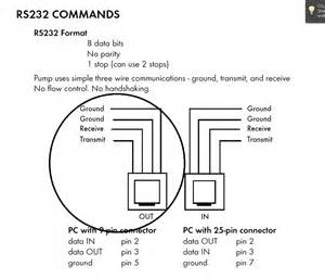 3 5mm to handset wiring diagram wiring diagram schematic