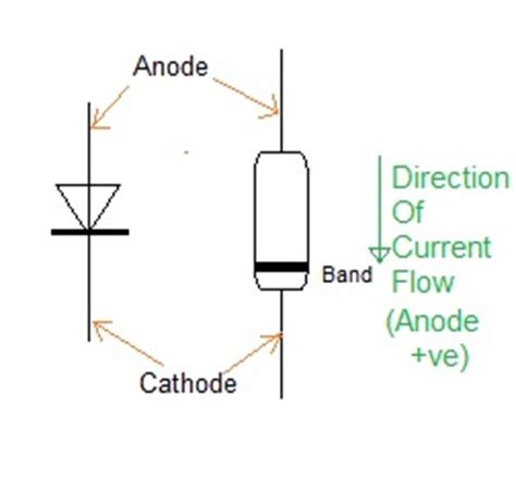 diode gunn symbol diode tutorial junction point contact zener varactor gunn