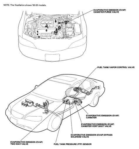 how to determined evap sensor fualt 2010 lexus gx service manual how to determined evap sensor fualt 1992 acura integra how to determined evap