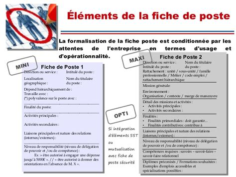 modele fiche de poste secretaire document