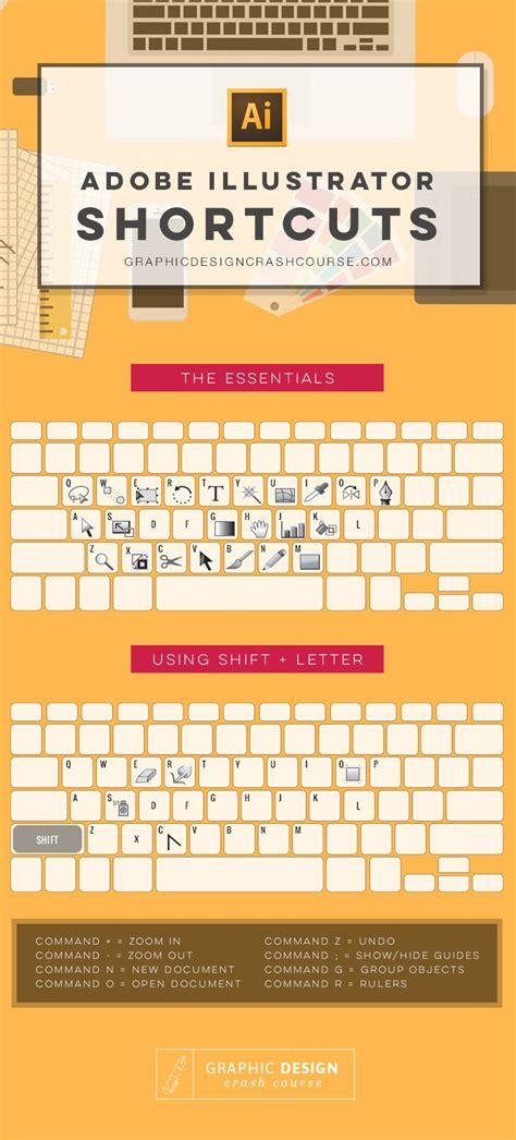 tutorial microsoft keyboard layout creator best 25 graphic artwork ideas on pinterest lookbook