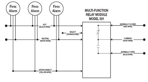 interconnected smoke alarms wiring diagram 42 wiring