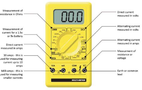 how to use a multimeter on house wiring multimeter