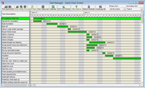 weekly gantt chart template 4 ghant chart ganttchart template