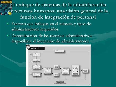 la administradora de recursos humanos ferroviarios es una administraci 243 n una perspectiva global ppt descargar