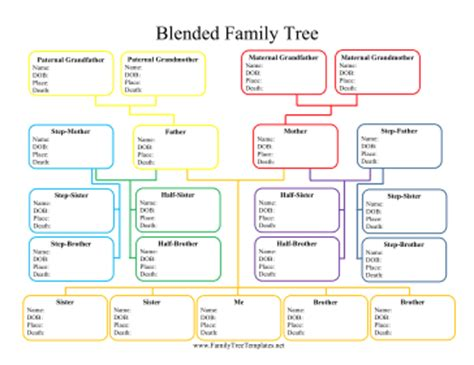 Printable Family Tree With Step Parents | blended family tree template
