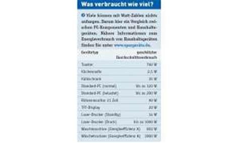 Wie Viel Gas Verbrauchen 2 Personen by Stromverbrauch Pc Magazin