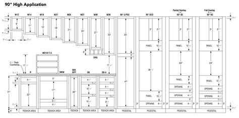 standard cabinet sizes exle w3618 typical kitchen cabinet door size home everydayentropy
