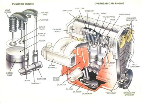automotive engine diagrams sun auto sun auto service