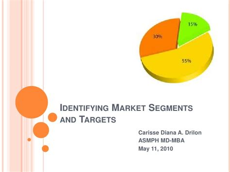 Target Market For Mba Programs by Identifying Market Segments And Target
