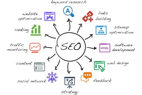 Seo Company by Seo Services Affordable Seo Services In
