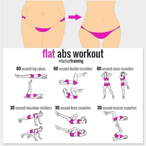 pin by star queen on fitness ejercicios de fitness ejercicios and ejercicios en casa