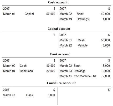 Drawings T Account entry system for assets and liabilities exles