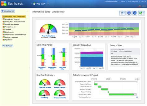 intrafocus balanced scorecard software and training