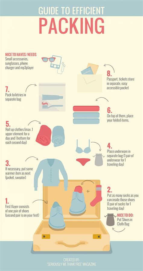 guide to efficient packing visual ly