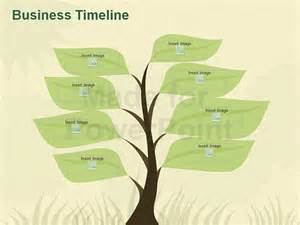 family tree timeline template business timeline fully editable ppt template
