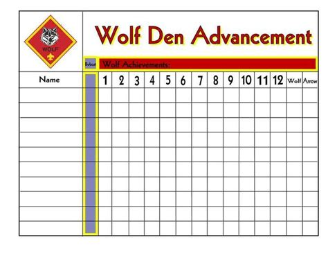 cub scout advancement card templates 1000 images about boy scouts of america on