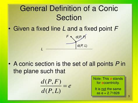 definition of conic section ppt conic sections in polar coordinates powerpoint