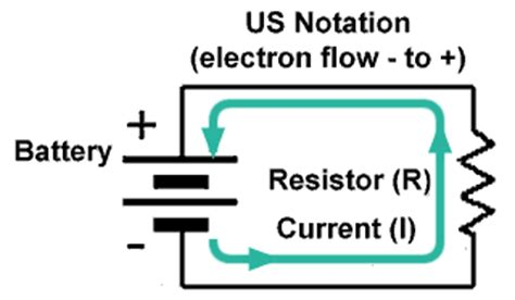resistor and current flow circuits and resistors