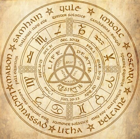 imagenes de simbolos bacanos simbolos celtas image by raven hammerheart