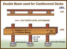 deck plans com deckplans com spacing the dek block 174 piers projects